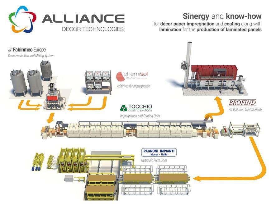Alliance - Brofind S.p.a.